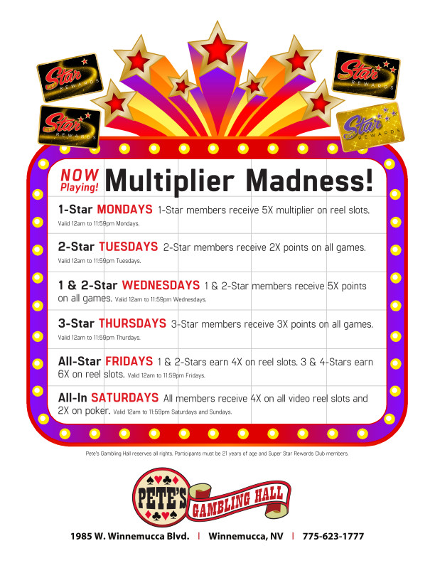 Image_Pete's Multiplier Madness